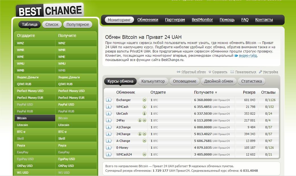 ChangerNet - Надежный обмен PayPal, Webmoney, Яндекс