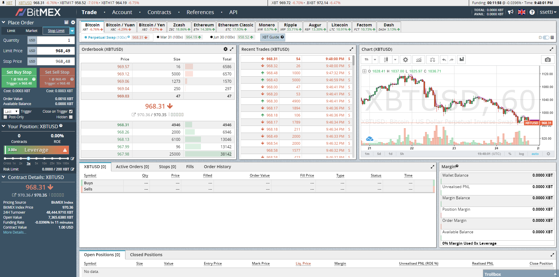 Что такое биржа криптовалюты законом рф о товарных биржах и биржевой торговле