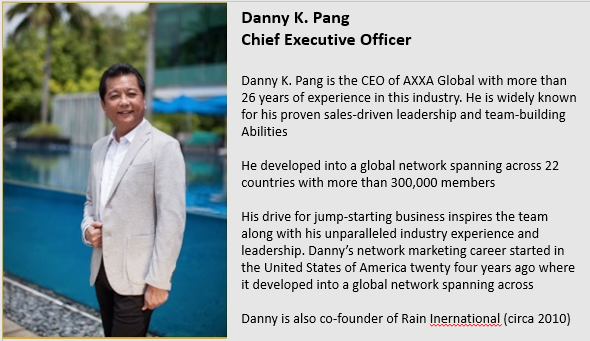 Danny K Pang EXXA