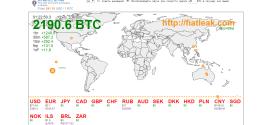 Fiatleak — стоимость биткоина в реальном времени